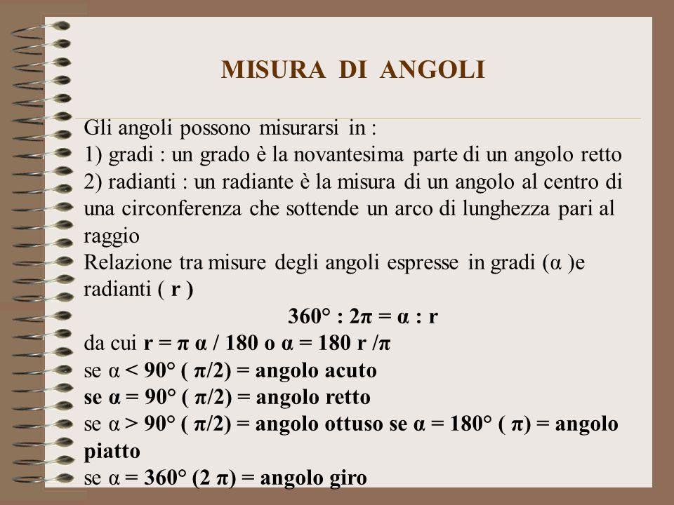 Gli angoli possono misurarsi in : 1) gradi : un grado è la novantesima parte di un angolo retto 2) radianti : un radiante è la misura di un angolo al