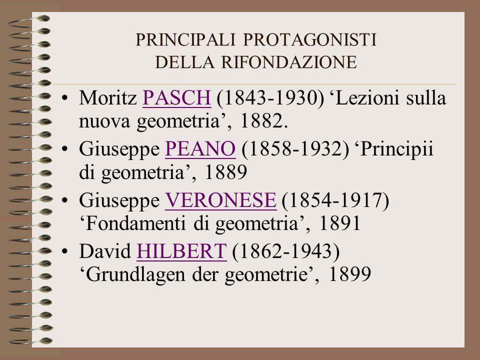 PRINCIPALI PROTAGONISTI DELLA RIFONDAZIONE Moritz PASCH (1843-1930) Lezioni sulla nuova geometria, 1882.PASCH Giuseppe PEANO (1858-1932) Principii di