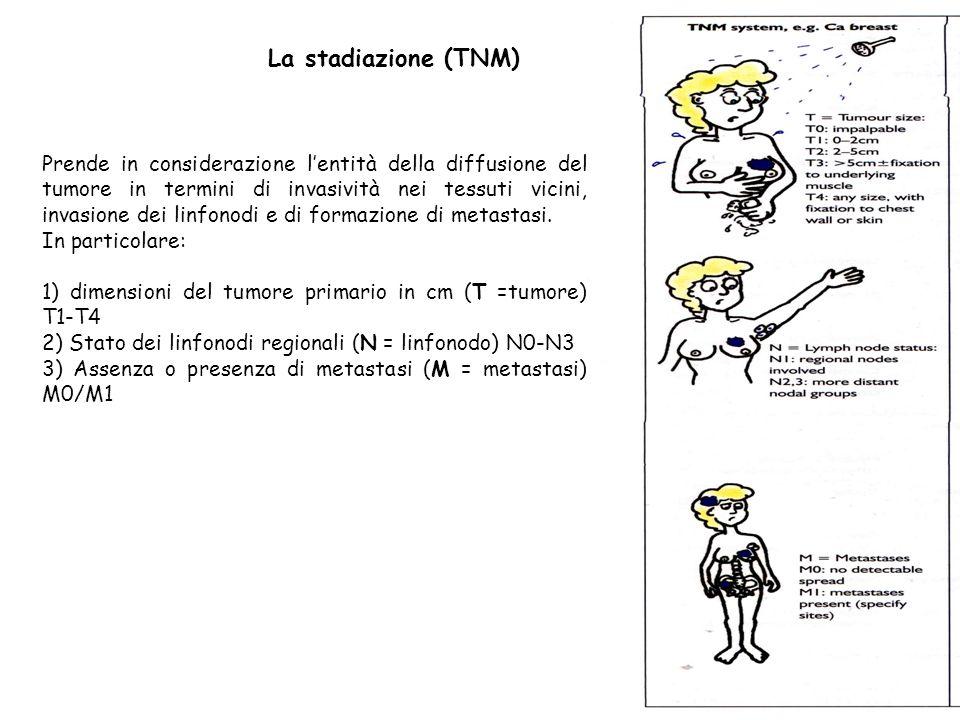 La stadiazione (TNM) Prende in considerazione lentità della diffusione del tumore in termini di invasività nei tessuti vicini, invasione dei linfonodi