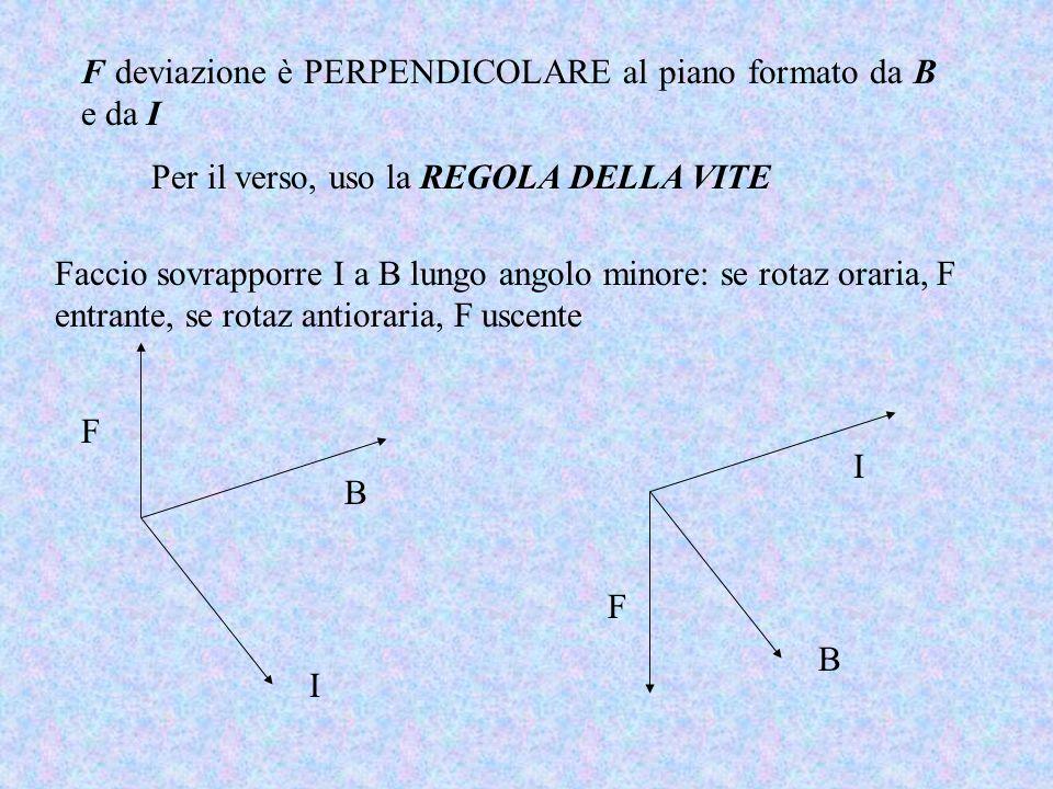 F deviazione è PERPENDICOLARE al piano formato da B e da I Per il verso, uso la REGOLA DELLA VITE I B F Faccio sovrapporre I a B lungo angolo minore: