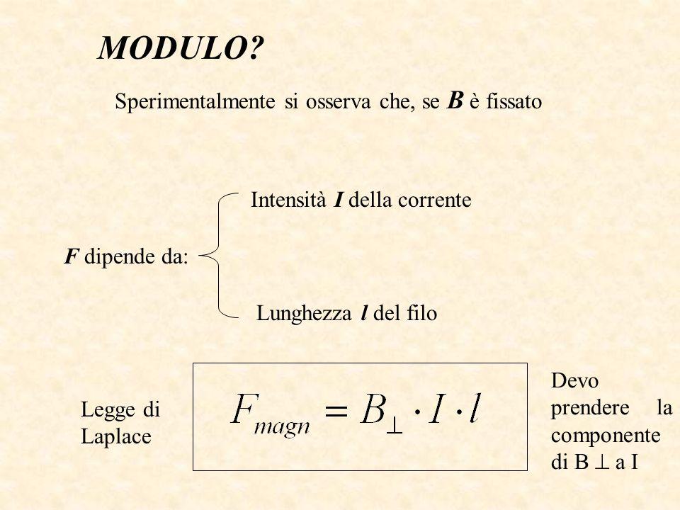 MODULO? Sperimentalmente si osserva che, se B è fissato F dipende da: Intensità I della corrente Lunghezza l del filo Legge di Laplace Devo prendere l