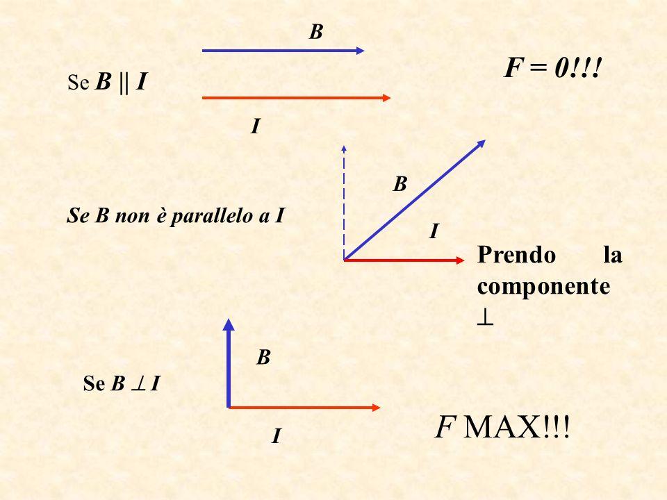 Se B || I F = 0!!! Se B non è parallelo a I Prendo la componente Se B I I B B I I B F MAX!!!