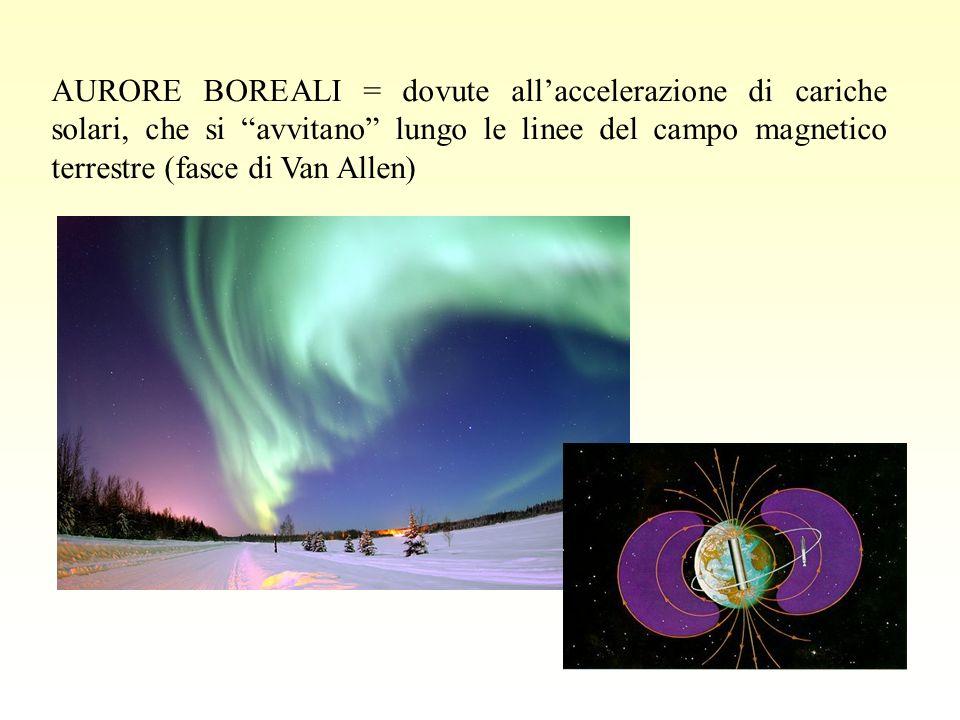 AURORE BOREALI = dovute allaccelerazione di cariche solari, che si avvitano lungo le linee del campo magnetico terrestre (fasce di Van Allen)
