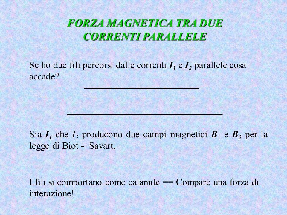 FORZA MAGNETICA TRA DUE CORRENTI PARALLELE Se ho due fili percorsi dalle correnti I 1 e I 2 parallele cosa accade? Sia I 1 che I 2 producono due campi