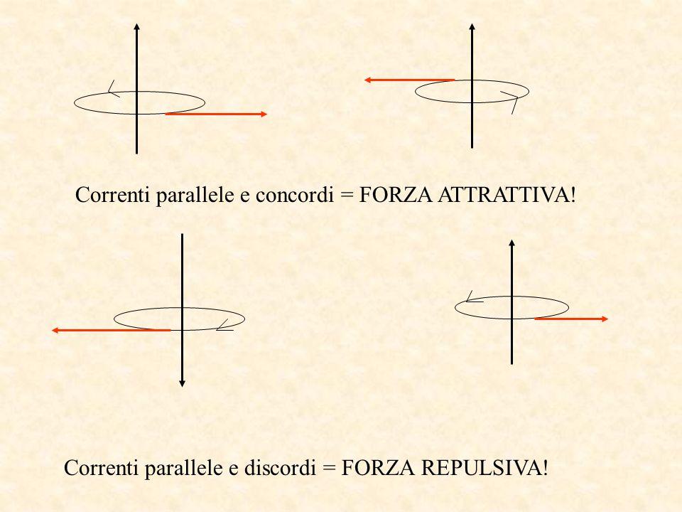 Correnti parallele e concordi = FORZA ATTRATTIVA! Correnti parallele e discordi = FORZA REPULSIVA!