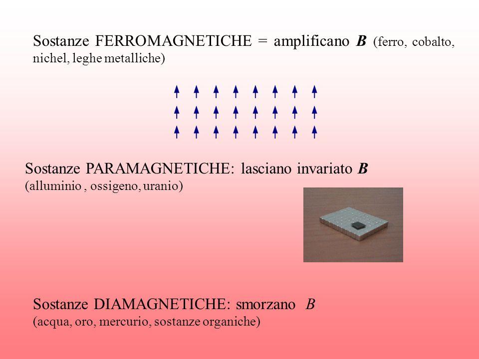 Sostanze FERROMAGNETICHE = amplificano B (ferro, cobalto, nichel, leghe metalliche) Sostanze PARAMAGNETICHE: lasciano invariato B (alluminio, ossigeno