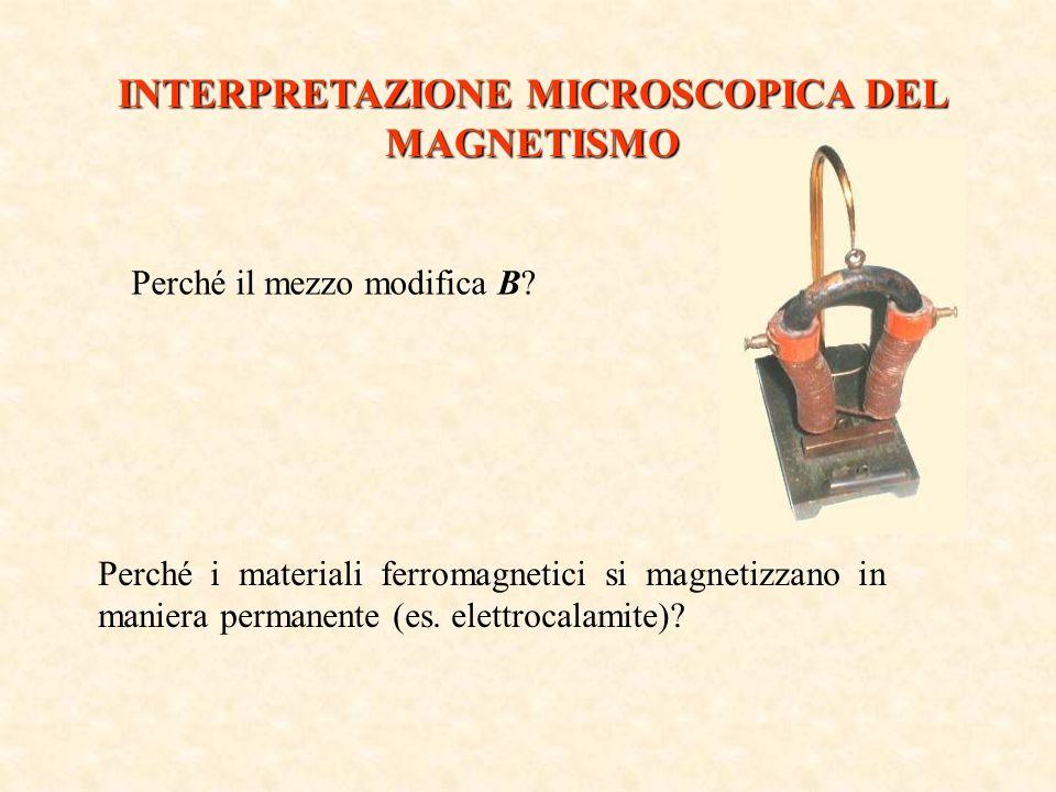 INTERPRETAZIONE MICROSCOPICA DEL MAGNETISMO Perché il mezzo modifica B? Perché i materiali ferromagnetici si magnetizzano in maniera permanente (es. e
