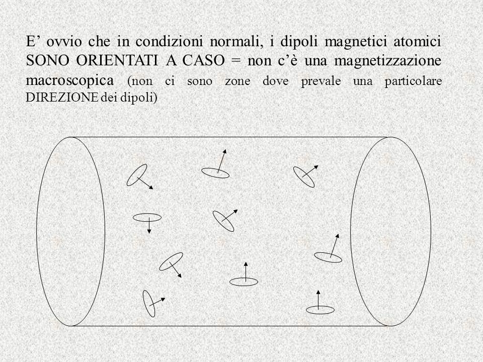 E ovvio che in condizioni normali, i dipoli magnetici atomici SONO ORIENTATI A CASO = non cè una magnetizzazione macroscopica (non ci sono zone dove p