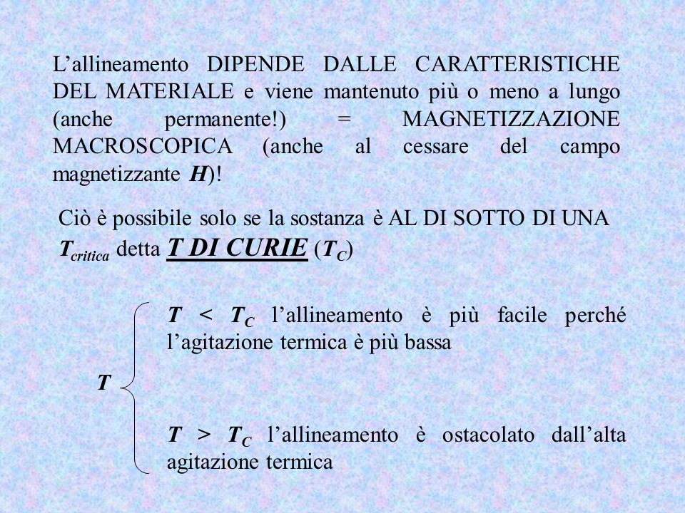 Lallineamento DIPENDE DALLE CARATTERISTICHE DEL MATERIALE e viene mantenuto più o meno a lungo (anche permanente!) = MAGNETIZZAZIONE MACROSCOPICA (anc