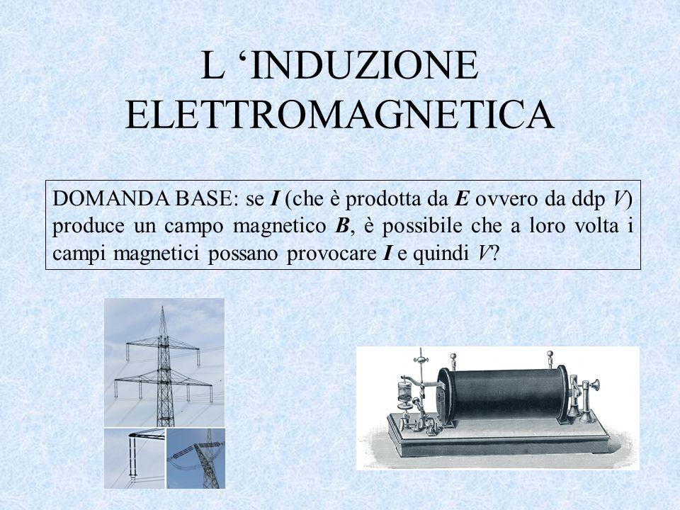 L INDUZIONE ELETTROMAGNETICA DOMANDA BASE: se I (che è prodotta da E ovvero da ddp V) produce un campo magnetico B, è possibile che a loro volta i cam