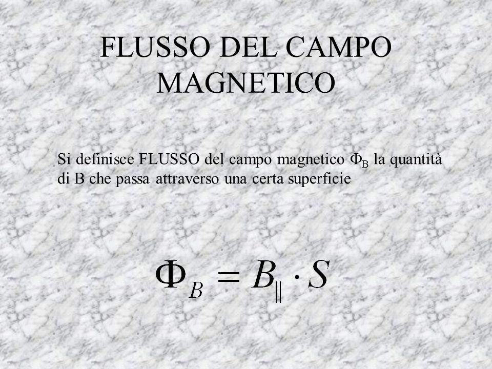 FLUSSO DEL CAMPO MAGNETICO Si definisce FLUSSO del campo magnetico B la quantità di B che passa attraverso una certa superficie