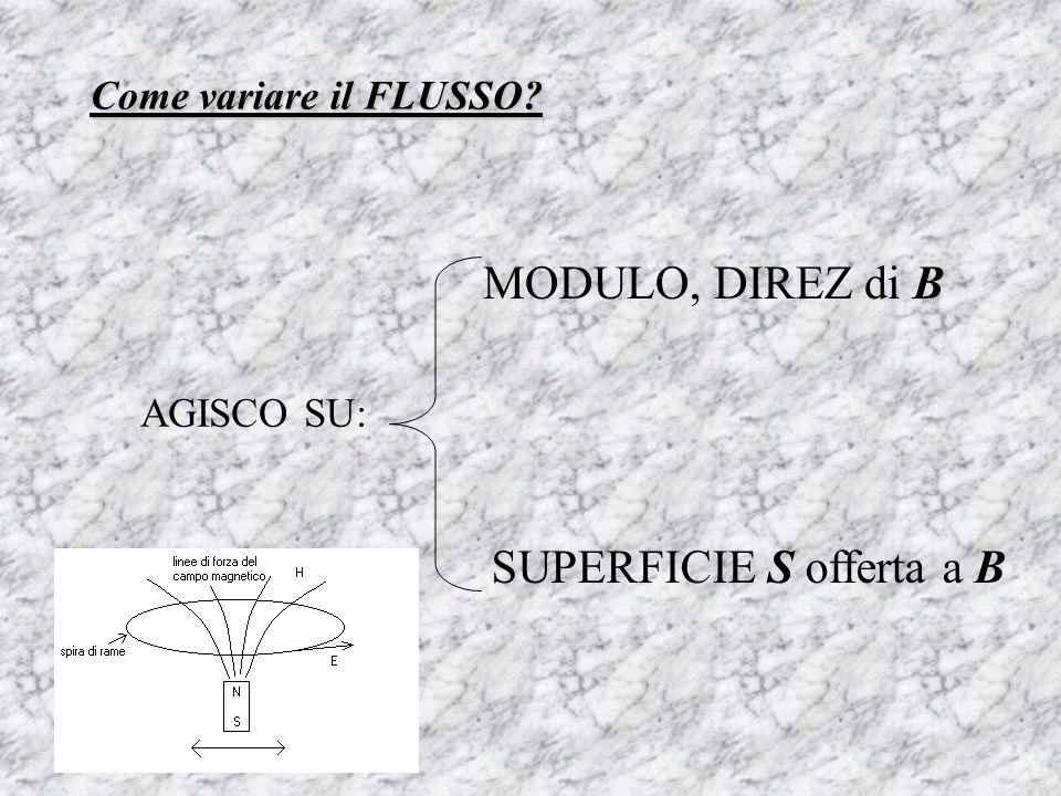 Come variare il FLUSSO? AGISCO SU: MODULO, DIREZ di B SUPERFICIE S offerta a B