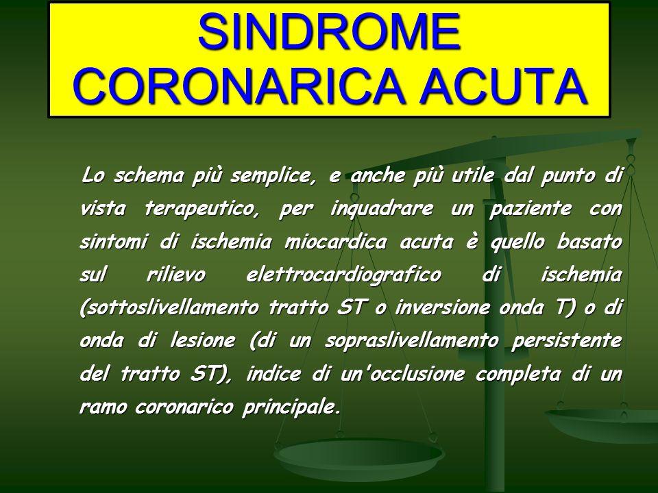La CORONARIA SINISTRA è di calibro superiore a quella di destra e percorre il solco interventricolare anteriore fino a dividersi nei suoi due rami principali: Ramo circonflesso (CX) che percorrendo il solco coronarico va ad anastomizzarsi con la coronaria di destra; fornisce irrorazione sanguigna a atrio di sinistra e base ventricolo di sinistra Ramo circonflesso (CX) che percorrendo il solco coronarico va ad anastomizzarsi con la coronaria di destra; fornisce irrorazione sanguigna a atrio di sinistra e base ventricolo di sinistra Ramo interventricolare anteriore (IVA) arriva fino allapice del cuore e fornisce sangue ai ventricoli, ai 2/3 anteriori del setto interventricolare, al nodo atrio-ventricolare ed al fascio di His.