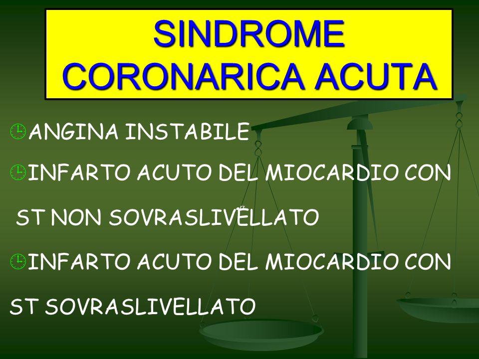 Acute Coronary Syndrome No ST Elevation No ST Elevation ST Elevation UA/NSTEMI STEMI