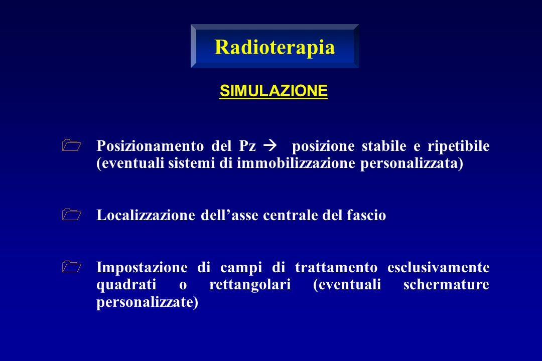 Posizionamento del Pz posizione stabile e ripetibile (eventuali sistemi di immobilizzazione personalizzata) Localizzazione dellasse centrale del fasci
