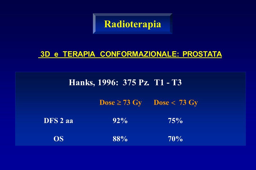 Hanks, 1996: 375 Pz. T1 - T3 Dose 73 Gy 92% 88% Dose 73 Gy 75% 70% DFS 2 aa OS 3D e TERAPIA CONFORMAZIONALE: PROSTATA Radioterapia