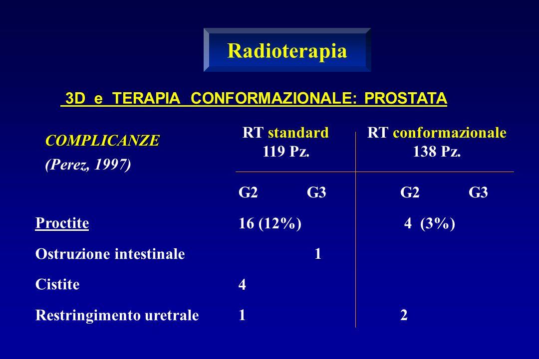COMPLICANZE RT standard 119 Pz. RT conformazionale 138 Pz. Proctite Ostruzione intestinale Cistite Restringimento uretrale G2 G3 16 (12%) 1 4 1 G2 G3