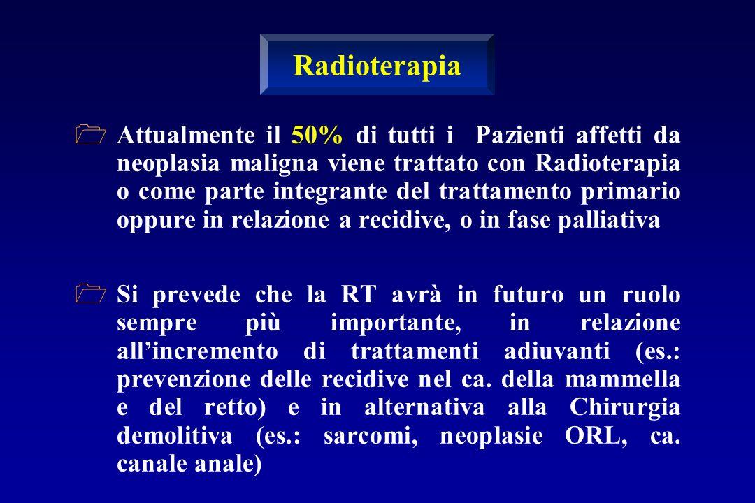 Attualmente il 50% di tutti i Pazienti affetti da neoplasia maligna viene trattato con Radioterapia o come parte integrante del trattamento primario o