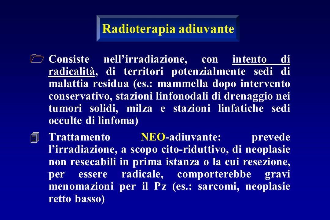 Consiste nellirradiazione, con intento di radicalità, di territori potenzialmente sedi di malattia residua (es.: mammella dopo intervento conservativo
