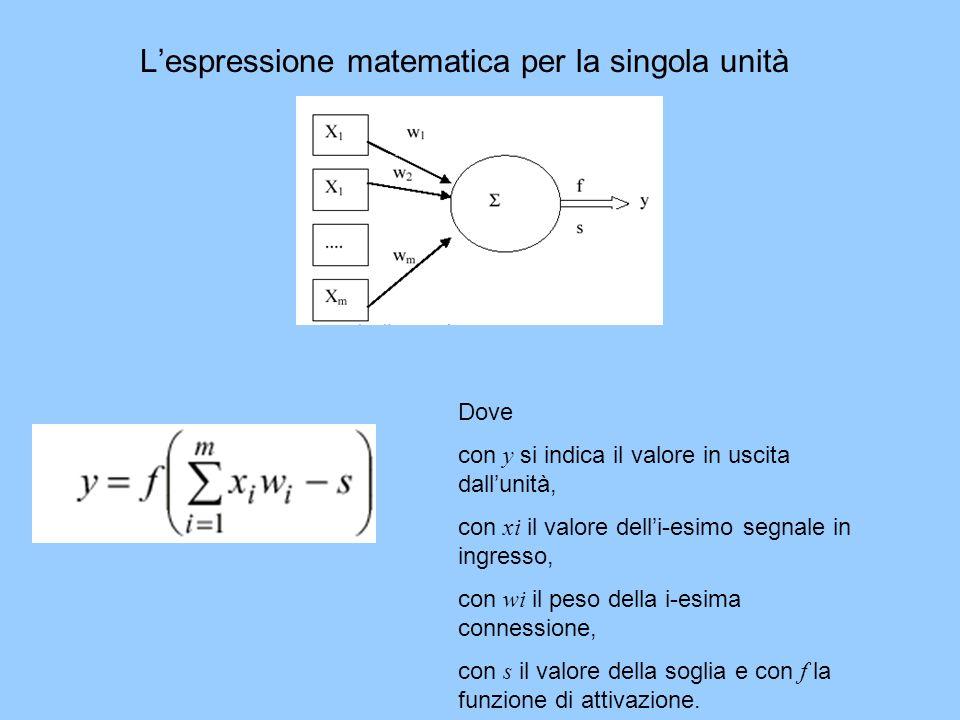 Dove con y si indica il valore in uscita dallunità, con xi il valore delli-esimo segnale in ingresso, con wi il peso della i-esima connessione, con s