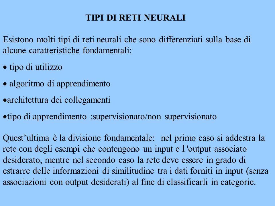 TIPI DI RETI NEURALI Esistono molti tipi di reti neurali che sono differenziati sulla base di alcune caratteristiche fondamentali: tipo di utilizzo al