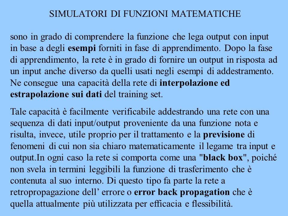 sono in grado di comprendere la funzione che lega output con input in base a degli esempi forniti in fase di apprendimento. Dopo la fase di apprendime