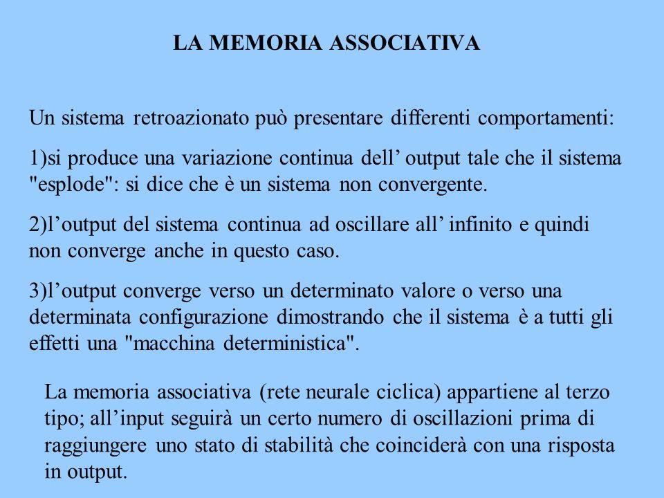 LA MEMORIA ASSOCIATIVA Un sistema retroazionato può presentare differenti comportamenti: 1)si produce una variazione continua dell output tale che il