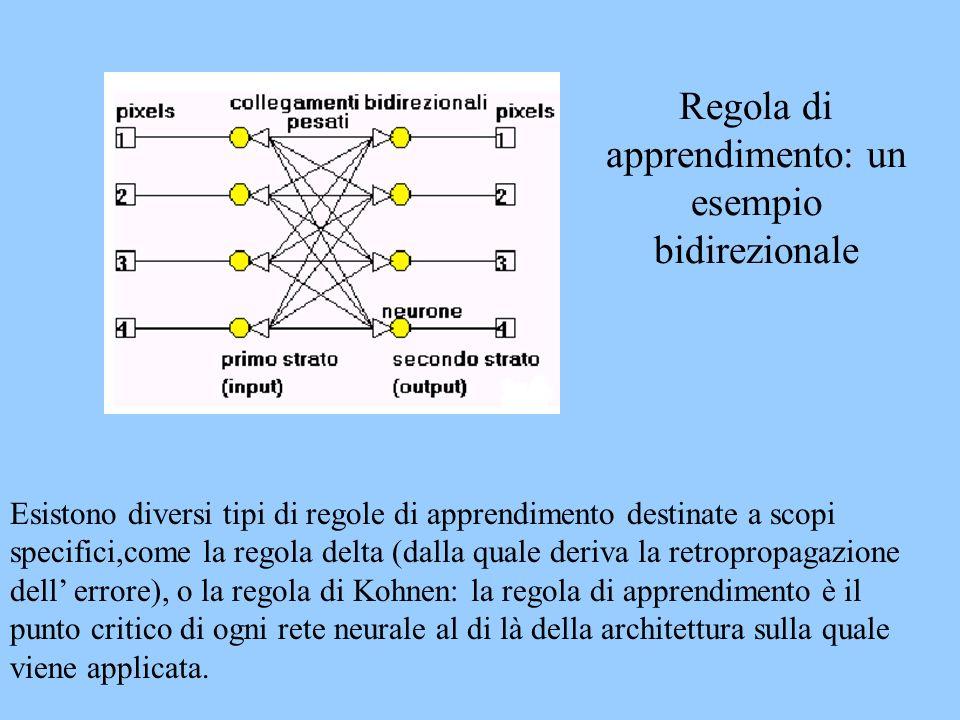 Esistono diversi tipi di regole di apprendimento destinate a scopi specifici,come la regola delta (dalla quale deriva la retropropagazione dell errore