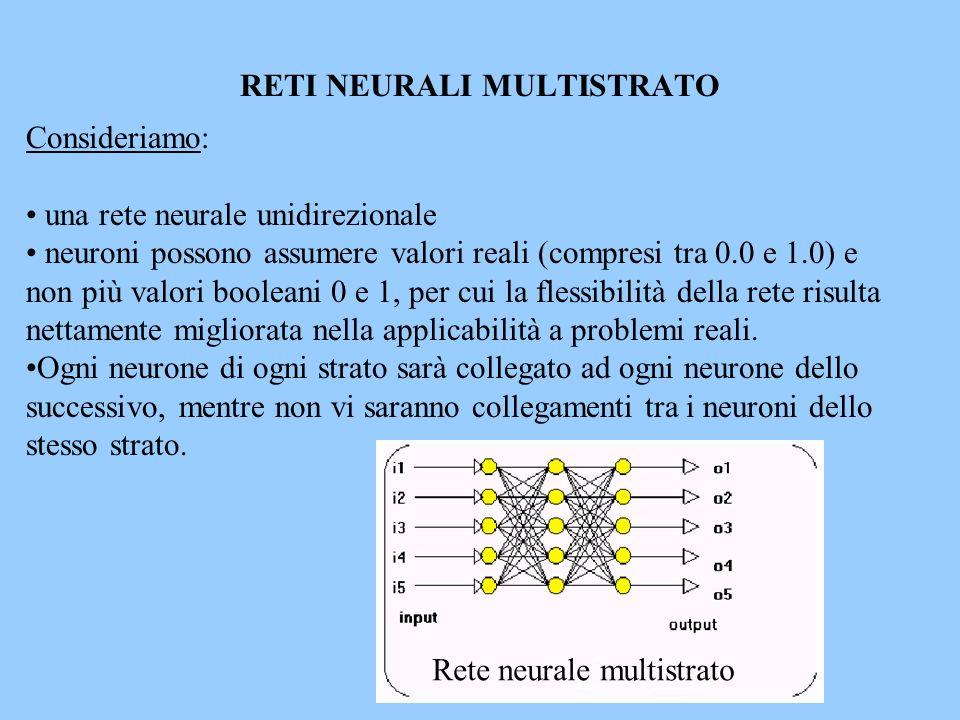 RETI NEURALI MULTISTRATO Consideriamo: una rete neurale unidirezionale neuroni possono assumere valori reali (compresi tra 0.0 e 1.0) e non più valori