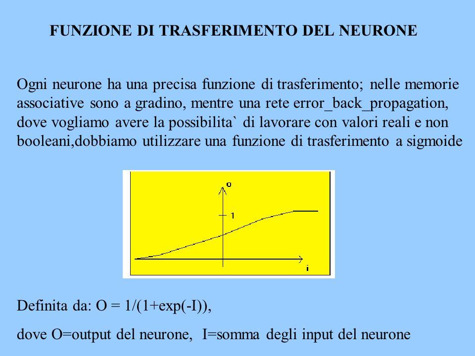 FUNZIONE DI TRASFERIMENTO DEL NEURONE Ogni neurone ha una precisa funzione di trasferimento; nelle memorie associative sono a gradino, mentre una rete