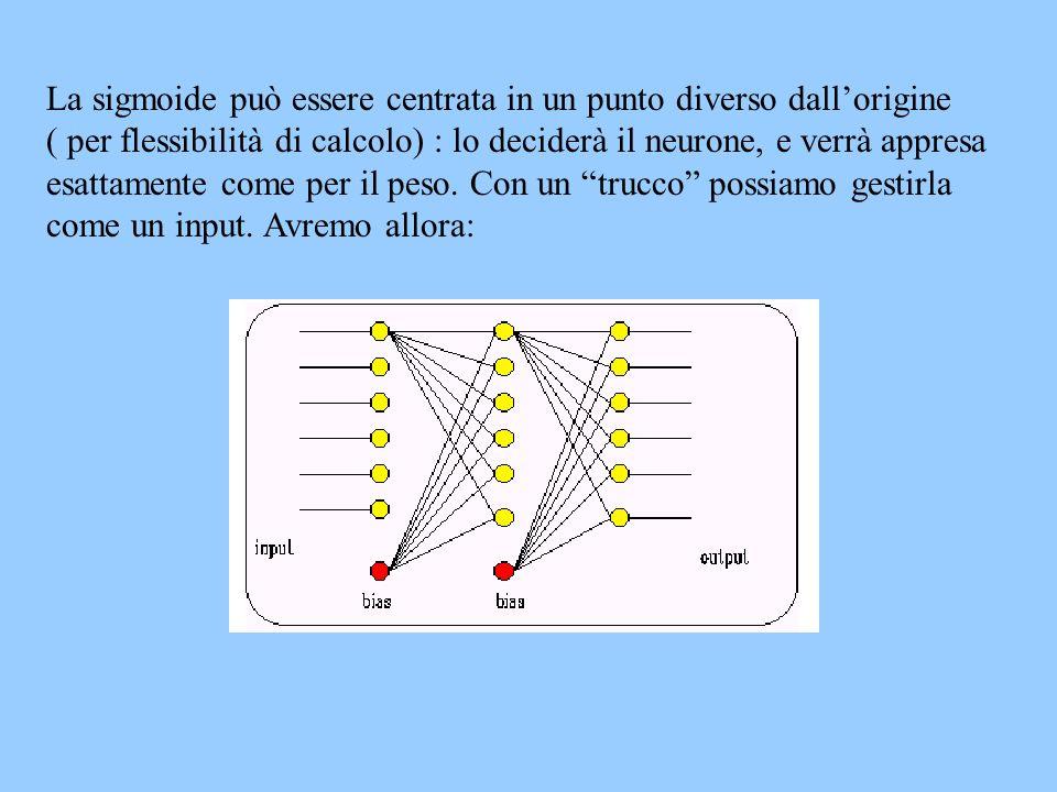 La sigmoide può essere centrata in un punto diverso dallorigine ( per flessibilità di calcolo) : lo deciderà il neurone, e verrà appresa esattamente c