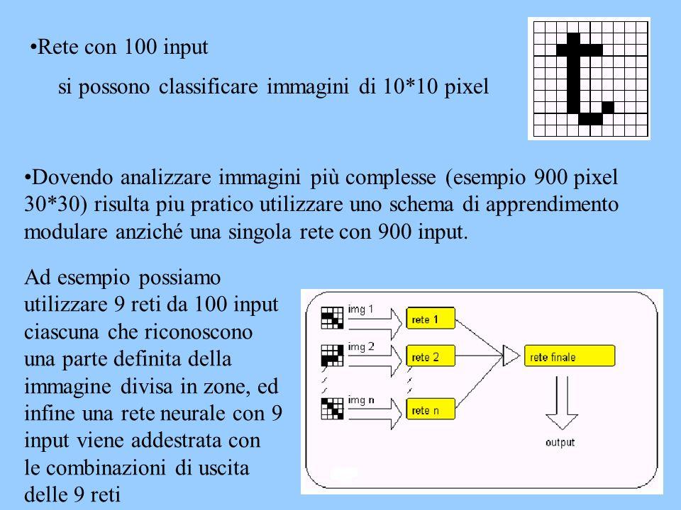 Rete con 100 input si possono classificare immagini di 10*10 pixel Dovendo analizzare immagini più complesse (esempio 900 pixel 30*30) risulta piu pra