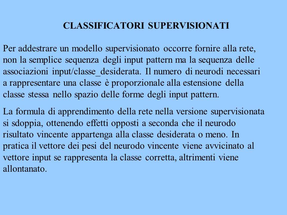 CLASSIFICATORI SUPERVISIONATI Per addestrare un modello supervisionato occorre fornire alla rete, non la semplice sequenza degli input pattern ma la s