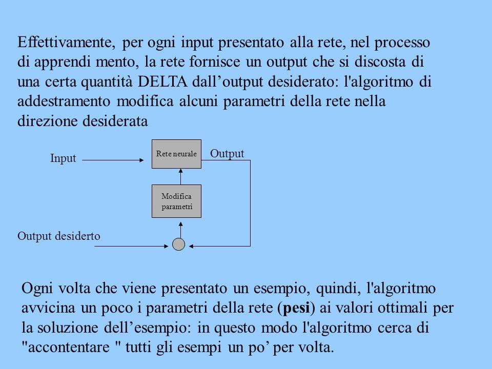 Effettivamente, per ogni input presentato alla rete, nel processo di apprendi mento, la rete fornisce un output che si discosta di una certa quantità