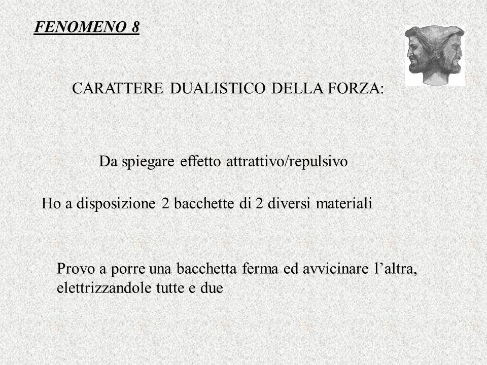 FENOMENO 8 CARATTERE DUALISTICO DELLA FORZA: Da spiegare effetto attrattivo/repulsivo Ho a disposizione 2 bacchette di 2 diversi materiali Provo a por