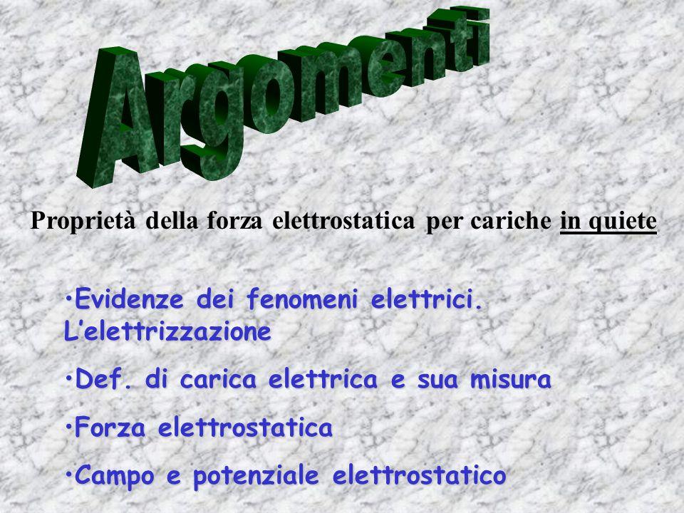 Proprietà della forza elettrostatica per cariche in quiete Evidenze dei fenomeni elettrici. LelettrizzazioneEvidenze dei fenomeni elettrici. Lelettriz