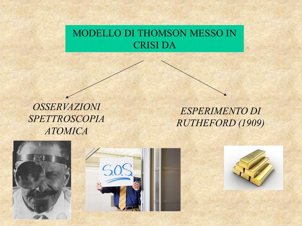 MODELLO DI THOMSON MESSO IN CRISI DA OSSERVAZIONI SPETTROSCOPIA ATOMICA ESPERIMENTO DI RUTHEFORD (1909)