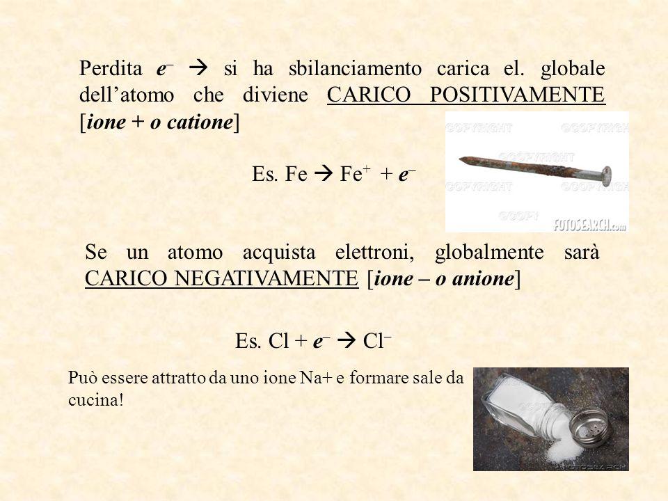 Perdita e – si ha sbilanciamento carica el. globale dellatomo che diviene CARICO POSITIVAMENTE [ione + o catione] Es. Fe Fe + + e – Se un atomo acquis