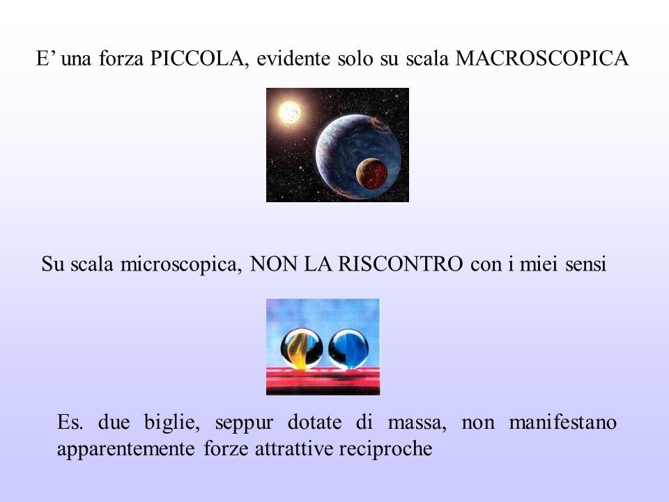 E una forza PICCOLA, evidente solo su scala MACROSCOPICA Su scala microscopica, NON LA RISCONTRO con i miei sensi Es. due biglie, seppur dotate di mas