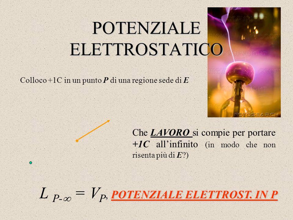POTENZIALE ELETTROSTATICO Colloco +1C in un punto P di una regione sede di E Che LAVORO si compie per portare +1C allinfinito (in modo che non risenta