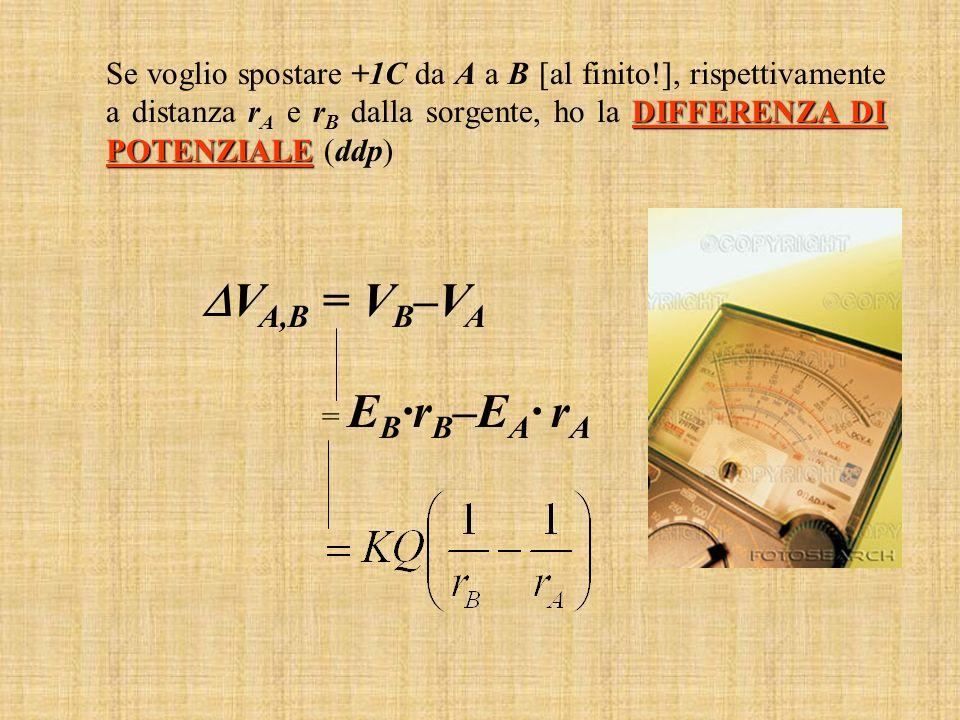 DIFFERENZA DI POTENZIALE Se voglio spostare +1C da A a B [al finito!], rispettivamente a distanza r A e r B dalla sorgente, ho la DIFFERENZA DI POTENZ
