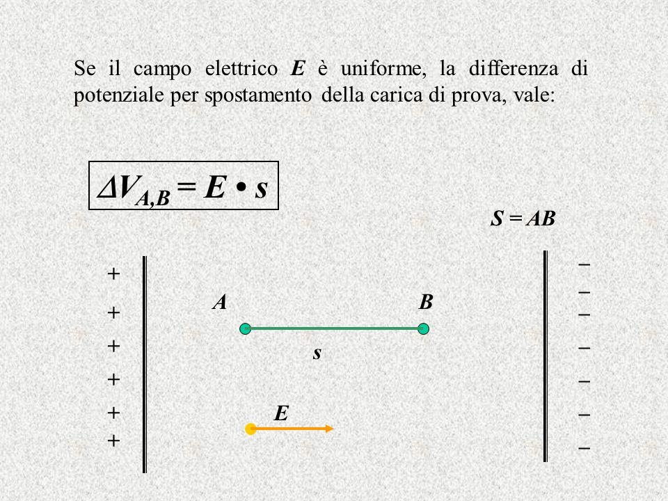Se il campo elettrico E è uniforme, la differenza di potenziale per spostamento della carica di prova, vale: V A,B = E s S = AB + + + + + + – – – – –