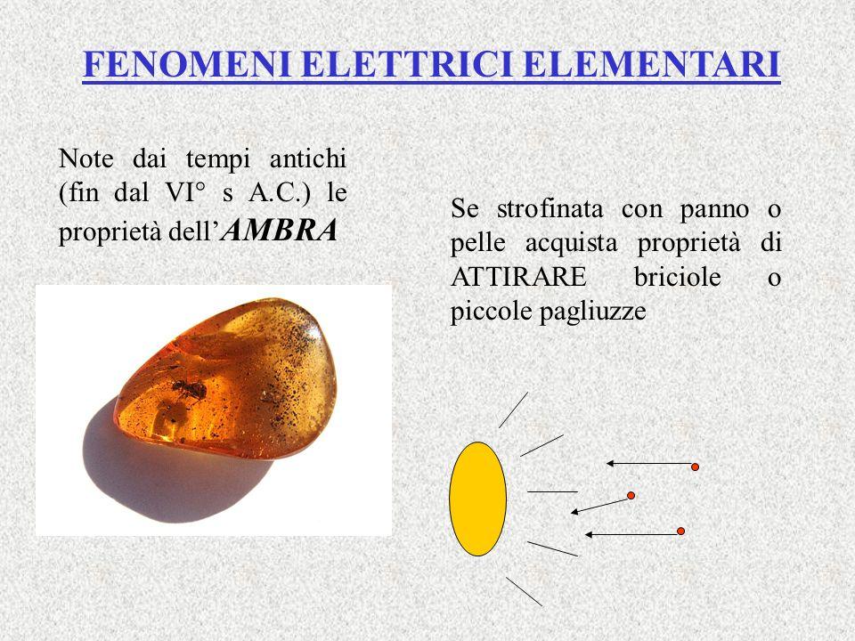 FENOMENI ELETTRICI ELEMENTARI Note dai tempi antichi (fin dal VI° s A.C.) le proprietà dell AMBRA Se strofinata con panno o pelle acquista proprietà d