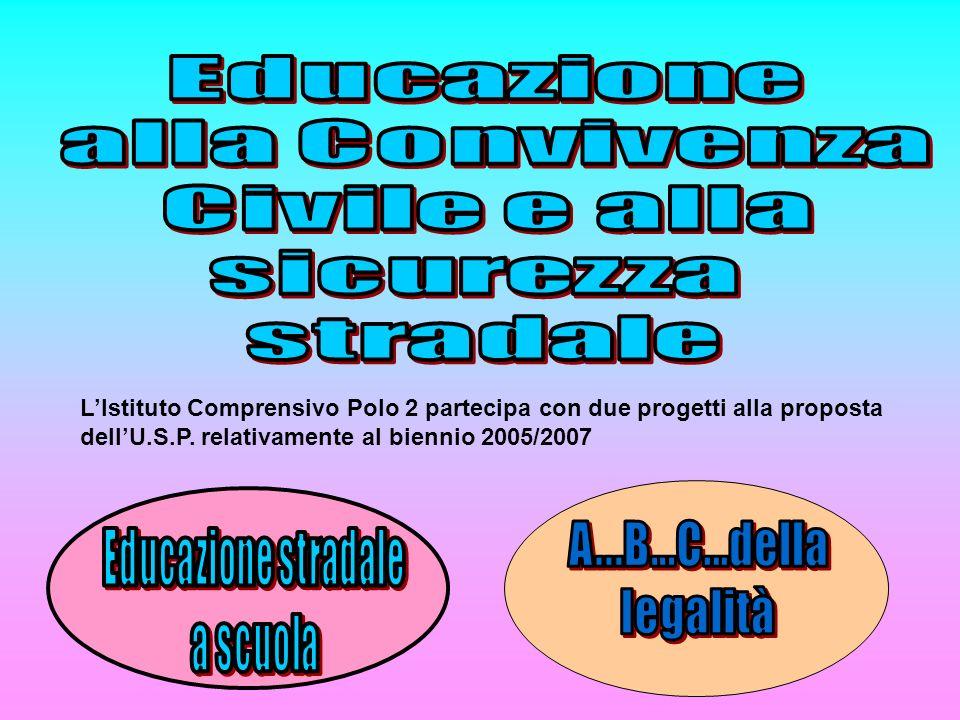 LIstituto Comprensivo Polo 2 partecipa con due progetti alla proposta dellU.S.P. relativamente al biennio 2005/2007