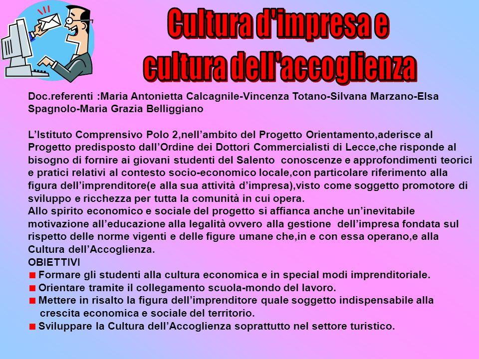 Doc.referenti :Maria Antonietta Calcagnile-Vincenza Totano-Silvana Marzano-Elsa Spagnolo-Maria Grazia Belliggiano LIstituto Comprensivo Polo 2,nellamb
