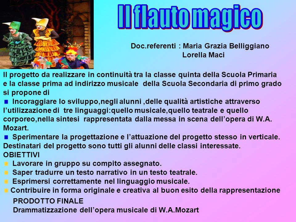 Doc.referenti : Maria Grazia Belliggiano Lorella Maci Il progetto da realizzare in continuità tra la classe quinta della Scuola Primaria e la classe p