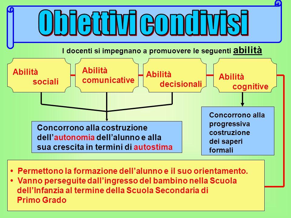 I docenti si impegnano a promuovere le seguenti abilità Abilità sociali Abilità comunicative Abilità decisionali Abilità cognitive Concorrono alla cos