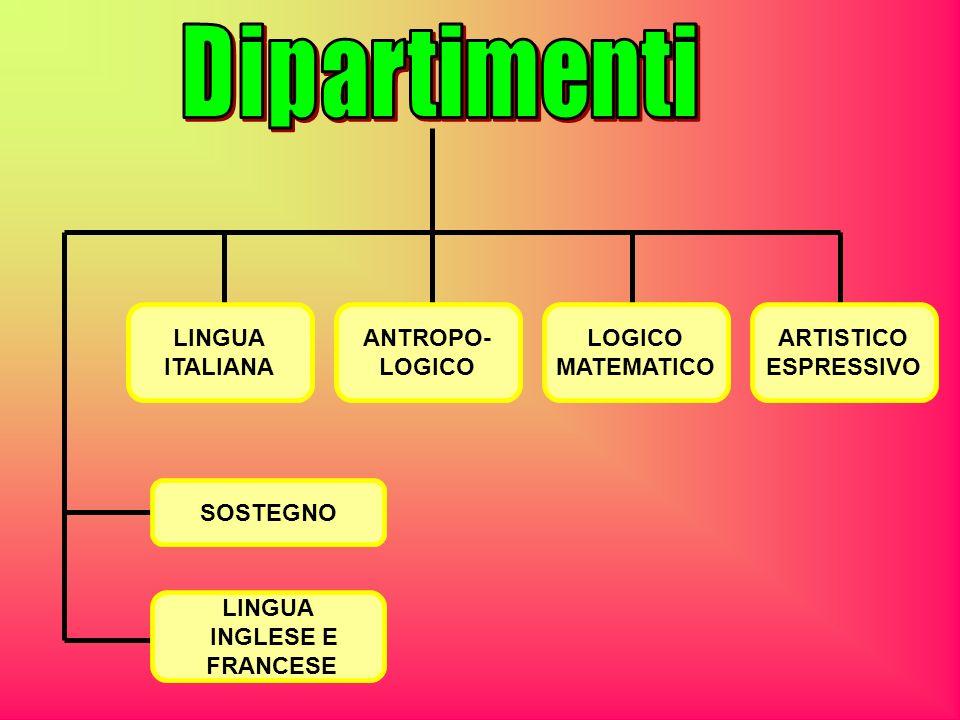 LINGUA ITALIANA ANTROPO- LOGICO MATEMATICO ARTISTICO ESPRESSIVO SOSTEGNO LINGUA INGLESE E FRANCESE