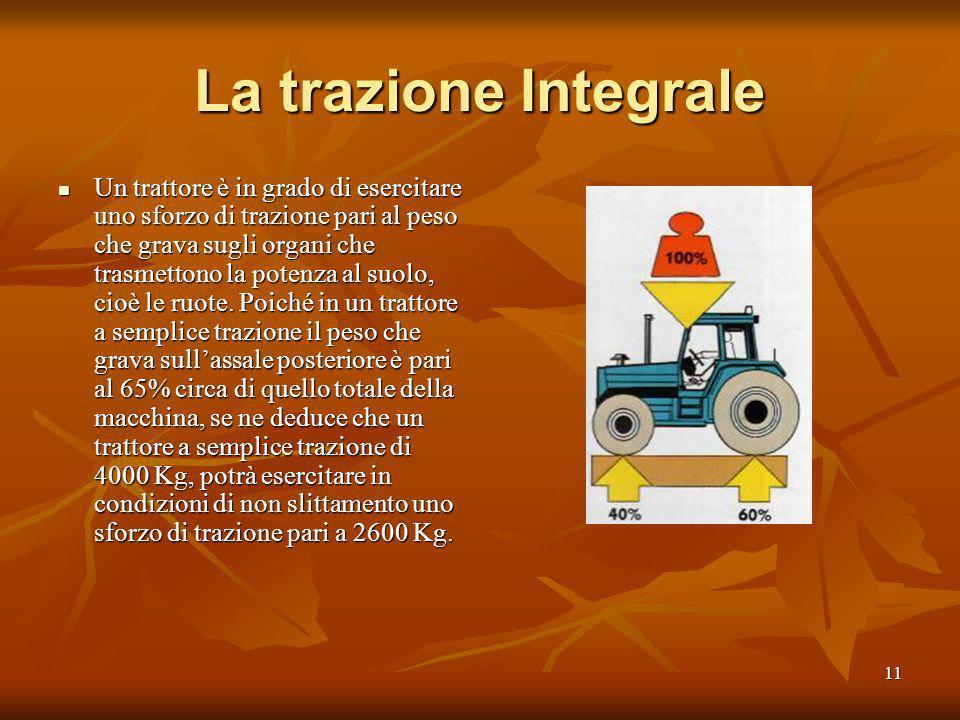 10 La Trazione Integrale Va attribuito allindustria di trattore italiana Same oggi gruppo Same Deutz-Fahr, il merito di aver applicato e diffuso per p