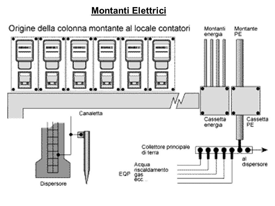 Montanti Elettrici